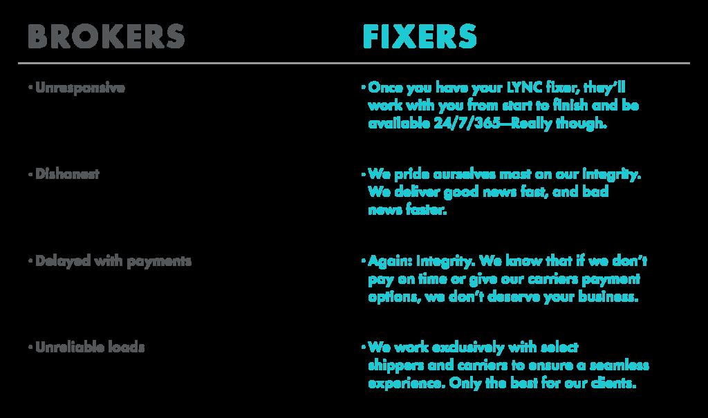 Chart of characteristics of Brokers vs Fixers